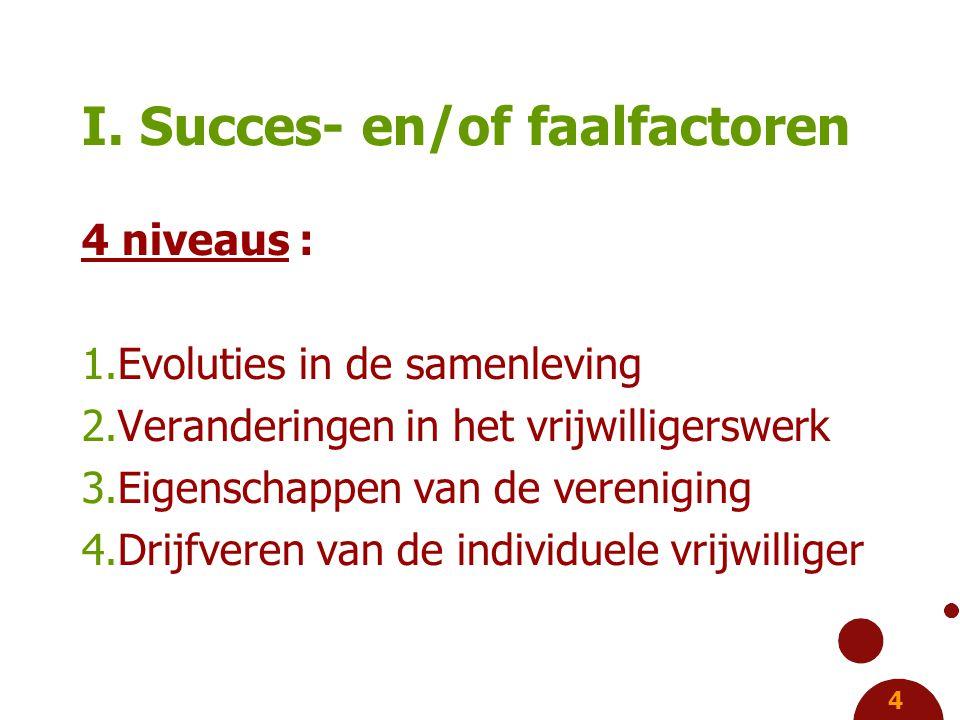 4 I. Succes- en/of faalfactoren 4 niveaus : 1.Evoluties in de samenleving 2.Veranderingen in het vrijwilligerswerk 3.Eigenschappen van de vereniging 4