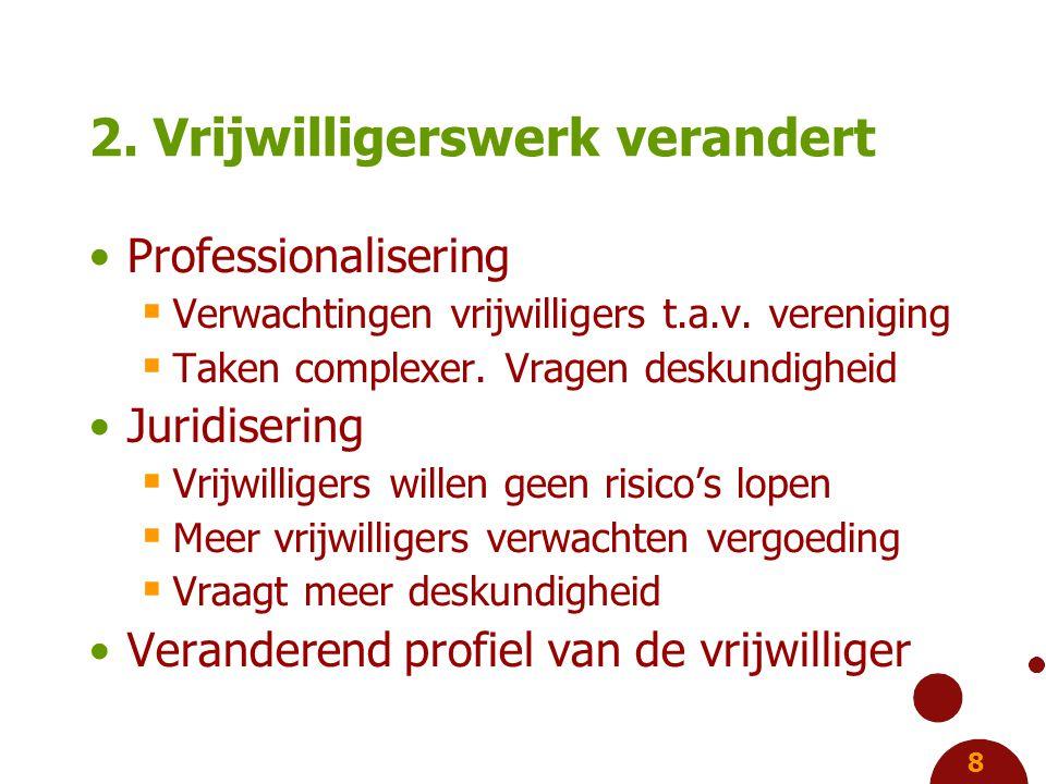 8 2.Vrijwilligerswerk verandert Professionalisering  Verwachtingen vrijwilligers t.a.v.
