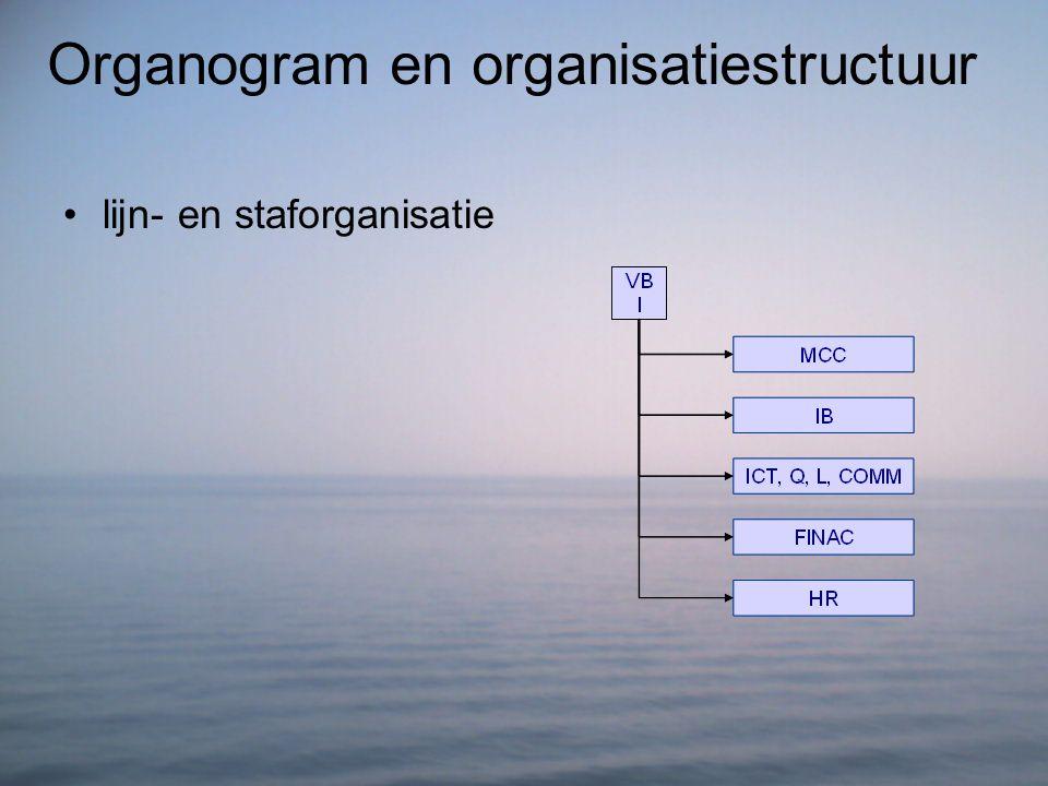 Organogram en organisatiestructuur lijn- en staforganisatie