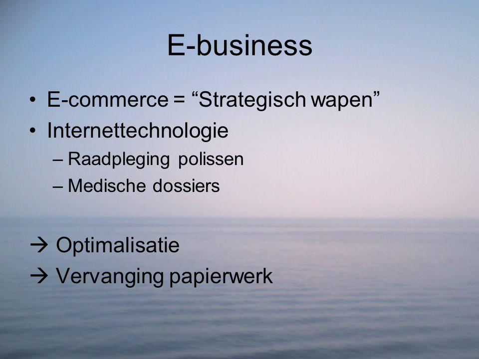 """E-business E-commerce = """"Strategisch wapen"""" Internettechnologie –Raadpleging polissen –Medische dossiers  Optimalisatie  Vervanging papierwerk"""