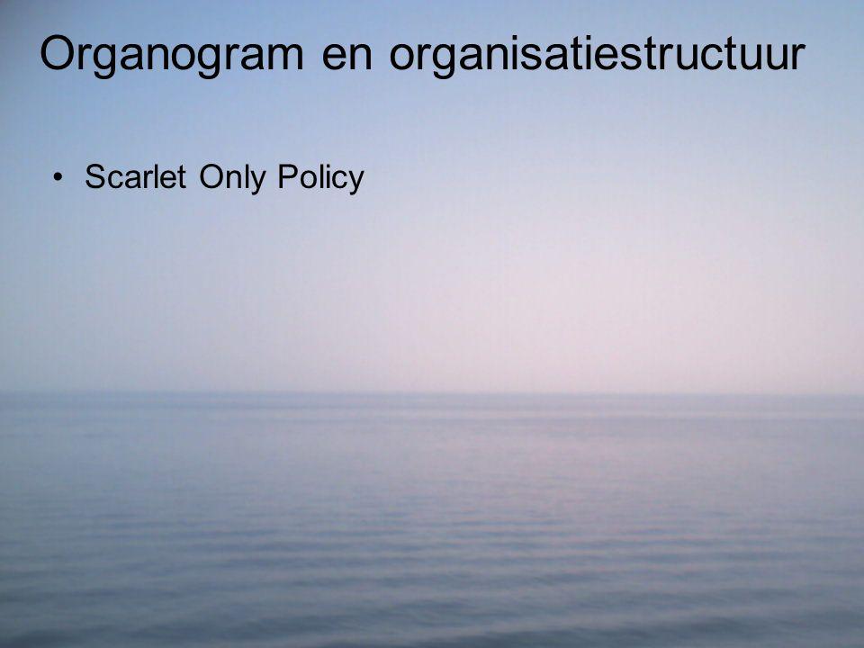 Organogram en organisatiestructuur Scarlet Only Policy