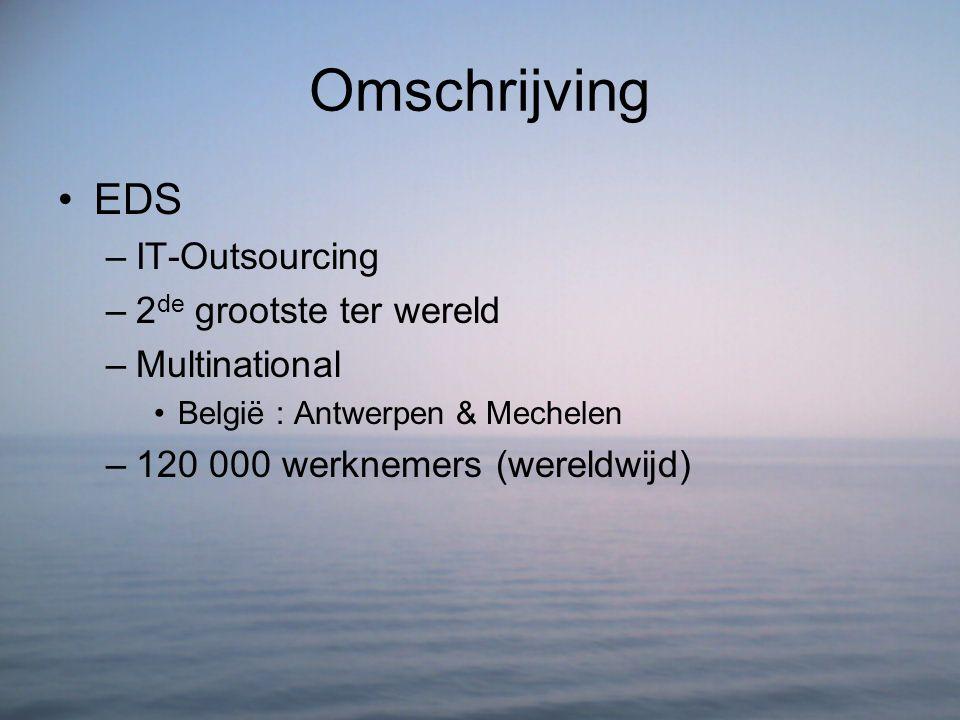 Omschrijving EDS –IT-Outsourcing –2 de grootste ter wereld –Multinational België : Antwerpen & Mechelen –120 000 werknemers (wereldwijd)
