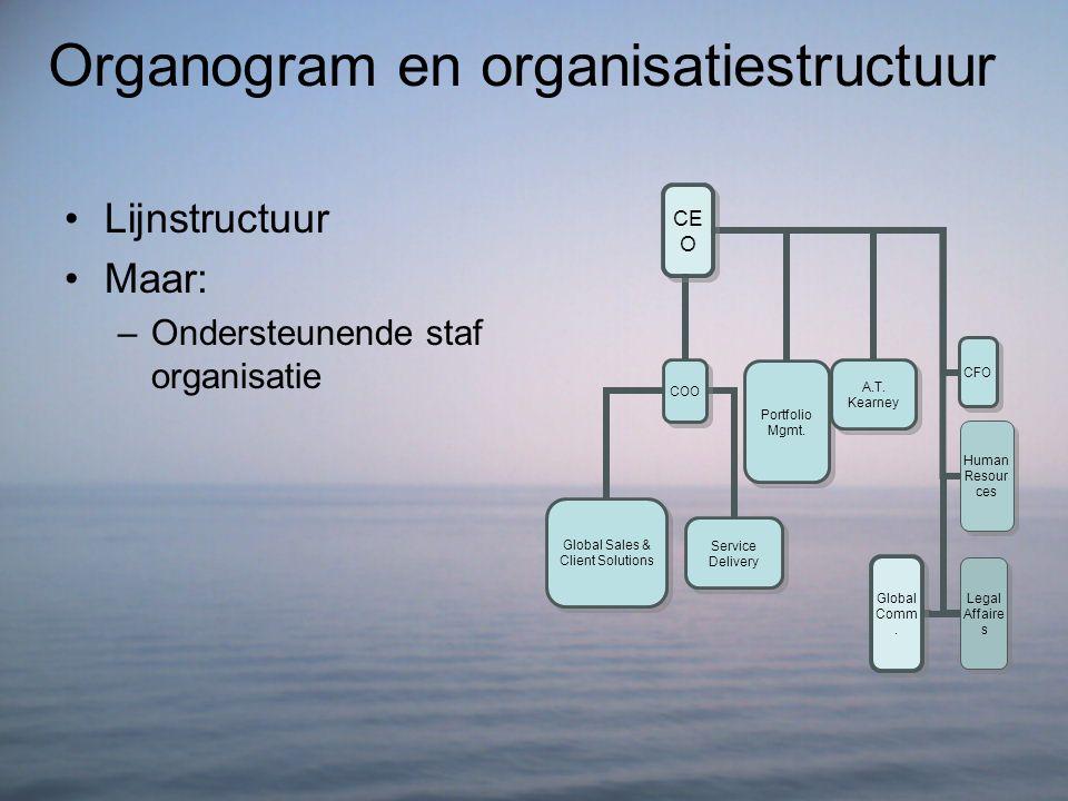 Organogram en organisatiestructuur Lijnstructuur Maar: –Ondersteunende staf organisatie CEO Global Sales & Client Solutions Service DeliveryPortfolio