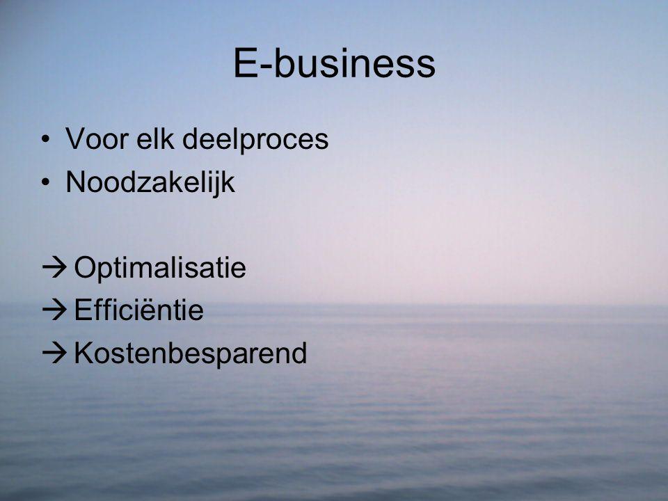 E-business Voor elk deelproces Noodzakelijk  Optimalisatie  Efficiëntie  Kostenbesparend