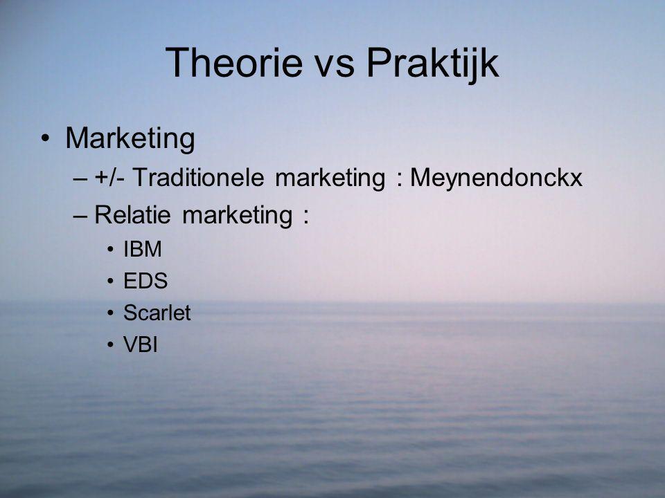Theorie vs Praktijk Marketing –+/- Traditionele marketing : Meynendonckx –Relatie marketing : IBM EDS Scarlet VBI