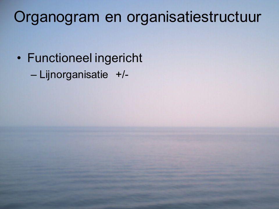 Organogram en organisatiestructuur Functioneel ingericht –Lijnorganisatie +/-