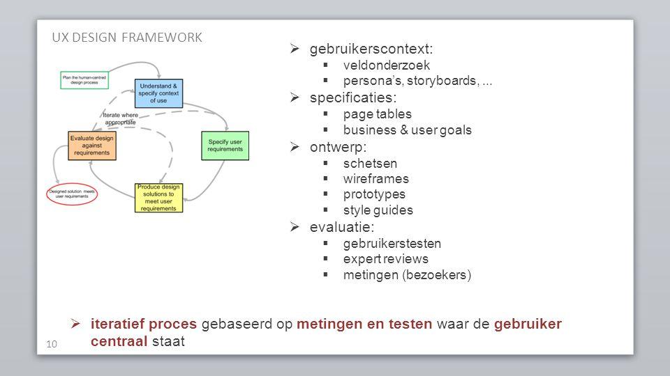 UX DESIGN FRAMEWORK 10  gebruikerscontext:  veldonderzoek  persona's, storyboards,...  specificaties:  page tables  business & user goals  ontw