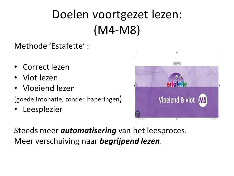 Doelen voortgezet lezen: (M4-M8) Methode 'Estafette' : Correct lezen Vlot lezen Vloeiend lezen (goede intonatie, zonder haperingen ) Leesplezier Steeds meer automatisering van het leesproces.