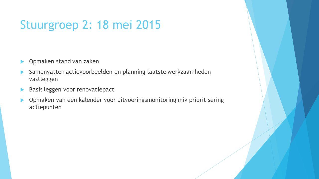 Stuurgroep 2: 18 mei 2015  Opmaken stand van zaken  Samenvatten actievoorbeelden en planning laatste werkzaamheden vastleggen  Basis leggen voor renovatiepact  Opmaken van een kalender voor uitvoeringsmonitoring miv prioritisering actiepunten