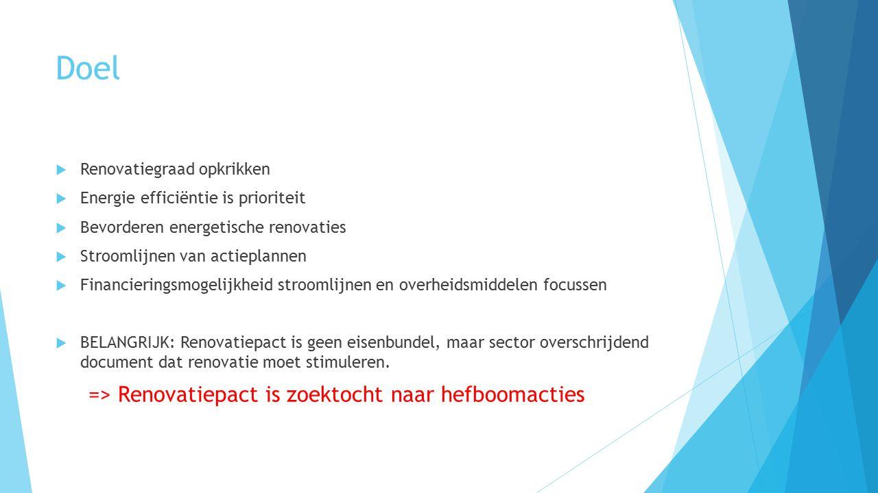 Doel  Renovatiegraad opkrikken  Energie efficiëntie is prioriteit  Bevorderen energetische renovaties  Stroomlijnen van actieplannen  Financieringsmogelijkheid stroomlijnen en overheidsmiddelen focussen  BELANGRIJK: Renovatiepact is geen eisenbundel, maar sector overschrijdend document dat renovatie moet stimuleren.