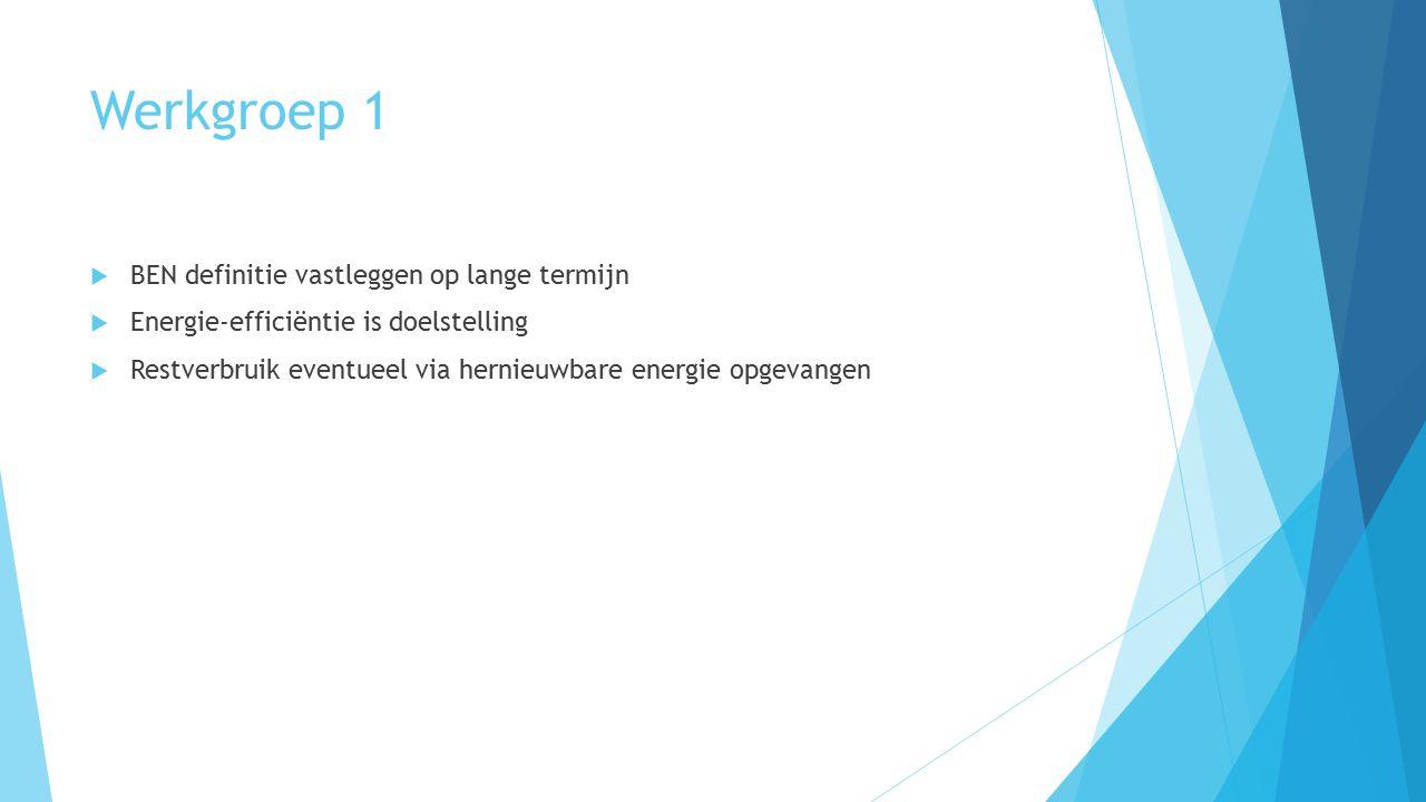 Werkgroep 1  BEN definitie vastleggen op lange termijn  Energie-efficiëntie is doelstelling  Restverbruik eventueel via hernieuwbare energie opgeva