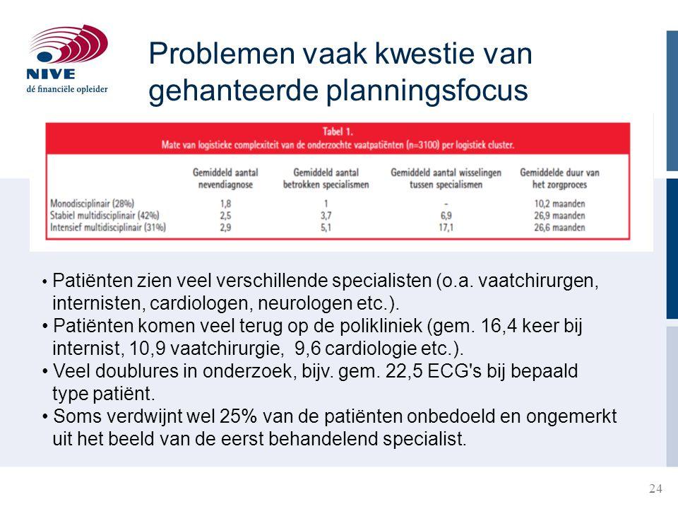 24 Problemen vaak kwestie van gehanteerde planningsfocus Patiënten zien veel verschillende specialisten (o.a.