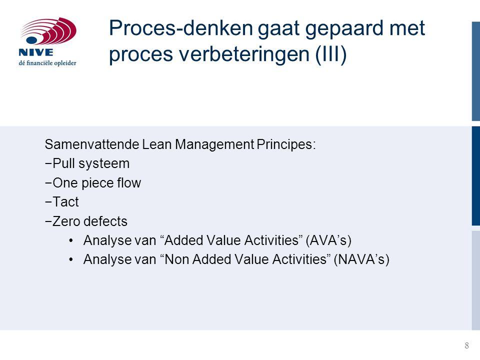 9 Proces-denken in dienstverlening (I) Alles draait om proces-denken: http://youtu.be/8ckn9KjkgK0