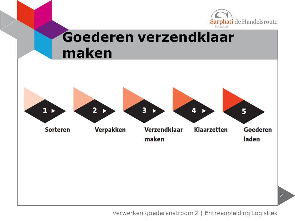 2 Verwerken goederenstroom 2 | Entreeopleiding Logistiek Goederen verzendklaar maken