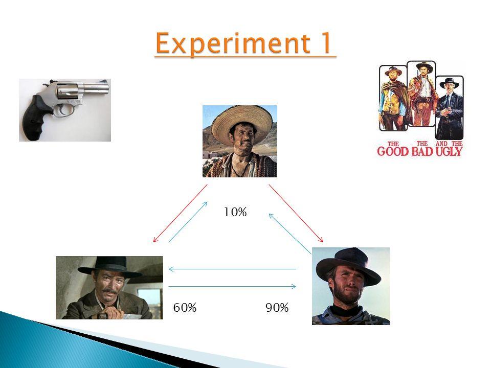  Experiment 3; Publieke goederen ◦ Wat valt er te concluderen? ◦ Waarom interessant? ◦ Voor wie?