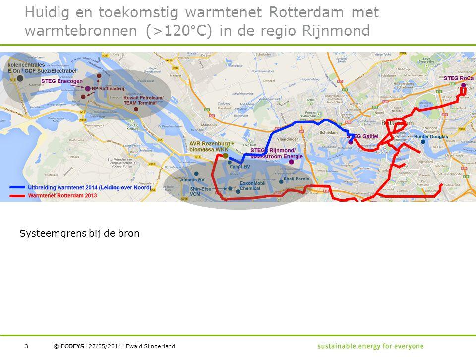 © ECOFYS | | Huidig en toekomstig warmtenet Rotterdam met warmtebronnen (>120°C) in de regio Rijnmond 27/05/2014Ewald Slingerland3 Systeemgrens bij de bron