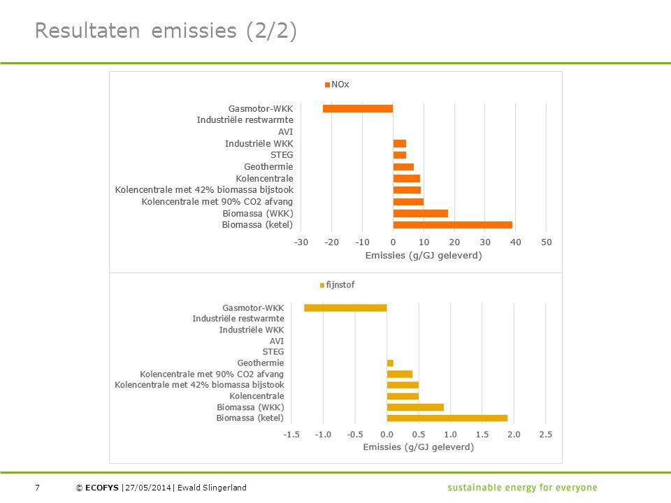 © ECOFYS | | Resultaten emissies (2/2) 27/05/2014Ewald Slingerland7