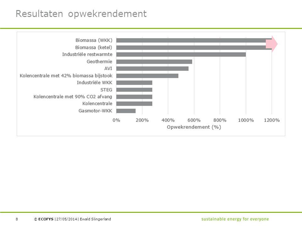 © ECOFYS | | Resultaten opwekrendement 27/05/2014Ewald Slingerland8