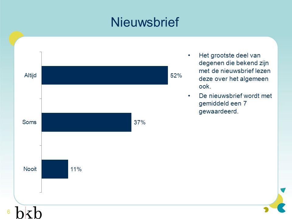 7 Informeren Desgevraagd geeft 69% aan een kort verslag te willen ontvangen over hetgeen er besproken is in een bestuursvergadering.