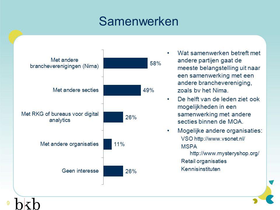 9 Samenwerken Wat samenwerken betreft met andere partijen gaat de meeste belangstelling uit naar een samenwerking met een andere branchevereniging, zo