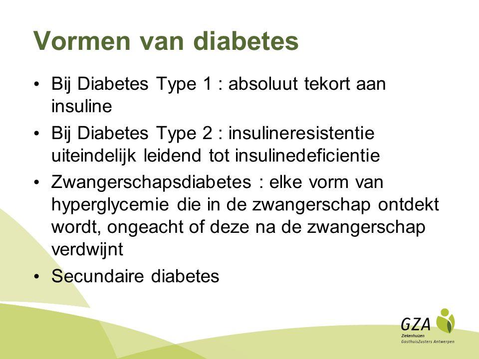 Vormen van diabetes Bij Diabetes Type 1 : absoluut tekort aan insuline Bij Diabetes Type 2 : insulineresistentie uiteindelijk leidend tot insulinedeficientie Zwangerschapsdiabetes : elke vorm van hyperglycemie die in de zwangerschap ontdekt wordt, ongeacht of deze na de zwangerschap verdwijnt Secundaire diabetes