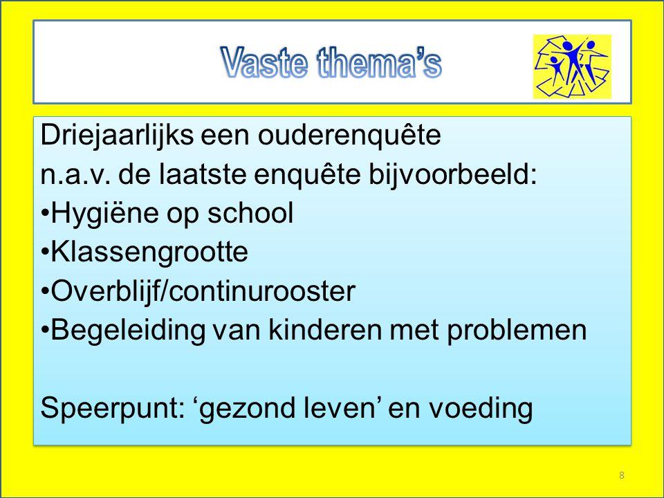 Driejaarlijks een ouderenquête n.a.v. de laatste enquête bijvoorbeeld: Hygiëne op school Klassengrootte Overblijf/continurooster Begeleiding van kinde