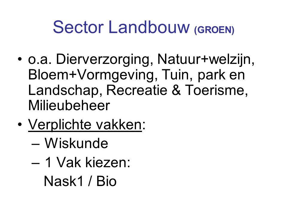 Sector Landbouw (GROEN) o.a. Dierverzorging, Natuur+welzijn, Bloem+Vormgeving, Tuin, park en Landschap, Recreatie & Toerisme, Milieubeheer Verplichte