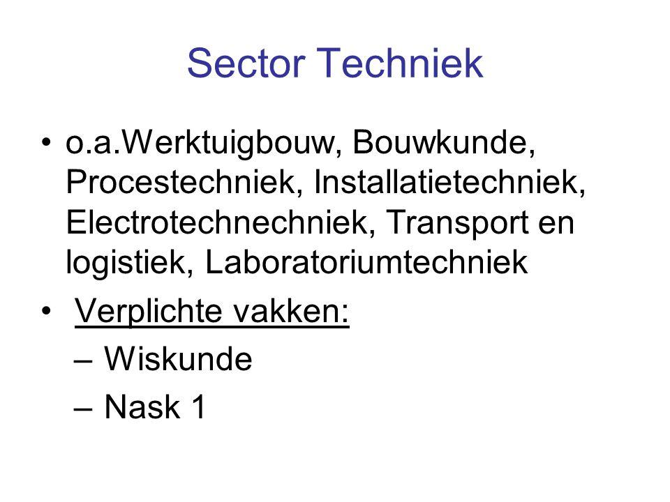 Samengevat Zorg en Welzijn bio verplicht +1uit wis/ges Landbouw wis verplicht + 1 uit nask1/bio Economie eco verplicht +1 uit Du/wis Techniek wis+nask1 verplicht