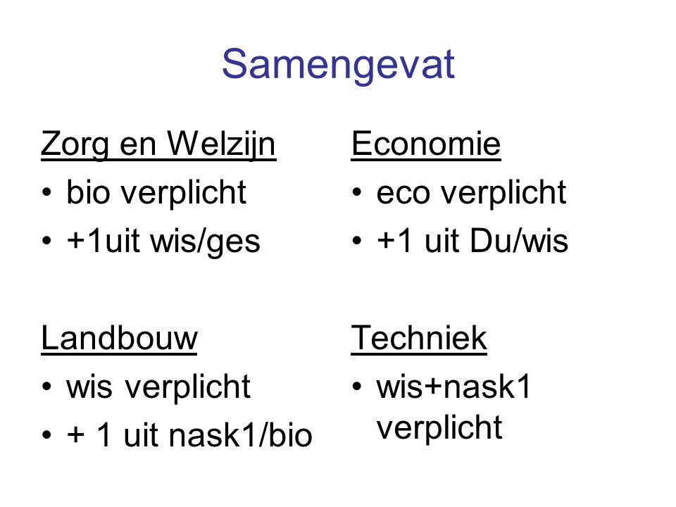 Samengevat Zorg en Welzijn bio verplicht +1uit wis/ges Landbouw wis verplicht + 1 uit nask1/bio Economie eco verplicht +1 uit Du/wis Techniek wis+nask
