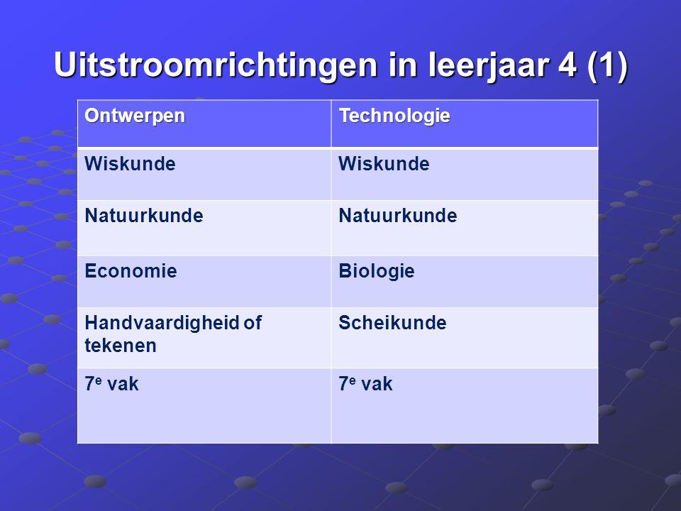 Uitstroomrichtingen in leerjaar 4 (1) OntwerpenTechnologie Wiskunde Natuurkunde EconomieBiologie Handvaardigheid of tekenen Scheikunde 7 e vak