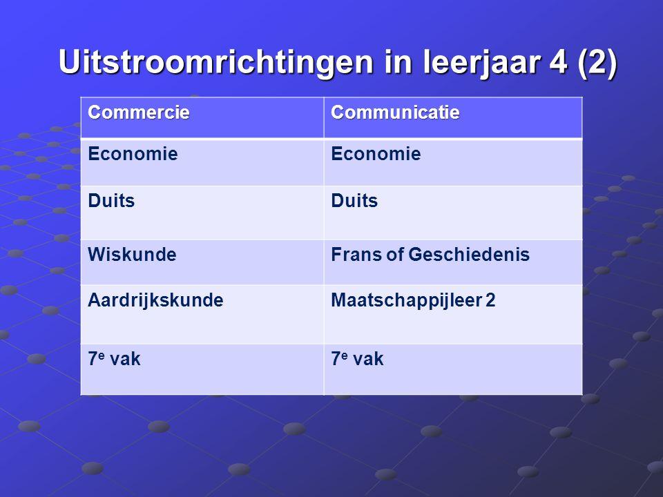 Uitstroomrichtingen in leerjaar 4 (2) CommercieCommunicatie Economie Duits WiskundeFrans of Geschiedenis AardrijkskundeMaatschappijleer 2 7 e vak
