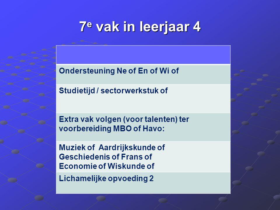 7 e vak in leerjaar 4 Ondersteuning Ne of En of Wi of Studietijd / sectorwerkstuk of Extra vak volgen (voor talenten) ter voorbereiding MBO of Havo: M