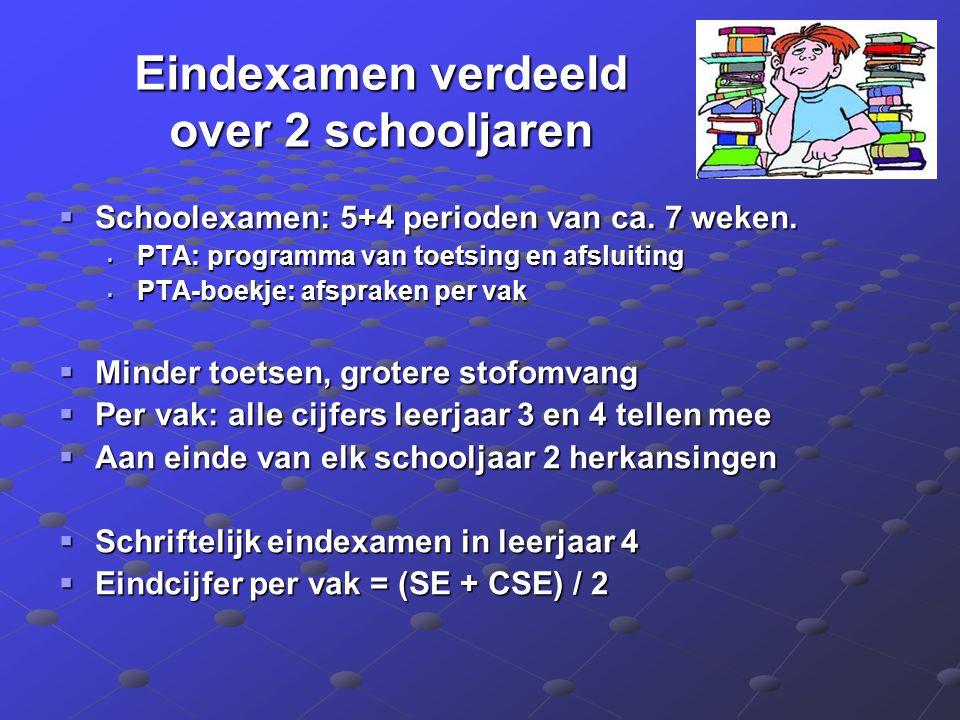 Eindexamen verdeeld over 2 schooljaren  Schoolexamen: 5+4 perioden van ca. 7 weken.  PTA: programma van toetsing en afsluiting  PTA-boekje: afsprak