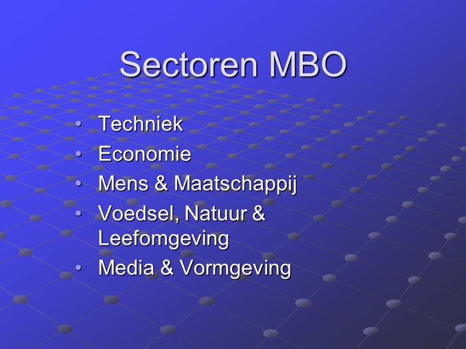 Sectoren MBO TechniekTechniek EconomieEconomie Mens & MaatschappijMens & Maatschappij Voedsel, Natuur & LeefomgevingVoedsel, Natuur & Leefomgeving Med
