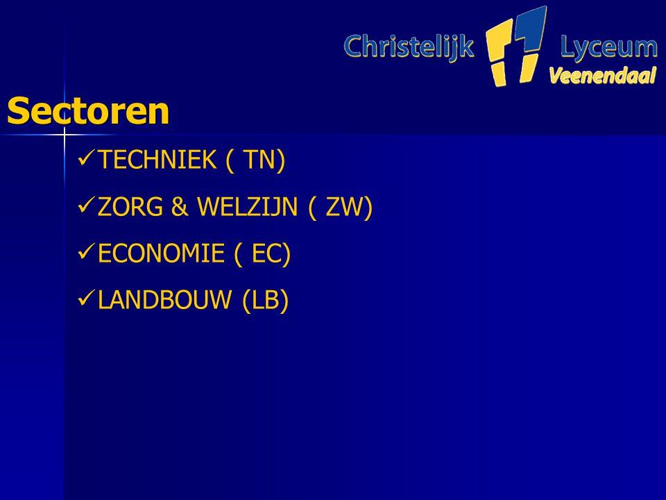 SectorenSectoren TECHNIEK ( TN) ZORG & WELZIJN ( ZW) ECONOMIE ( EC) LANDBOUW (LB)