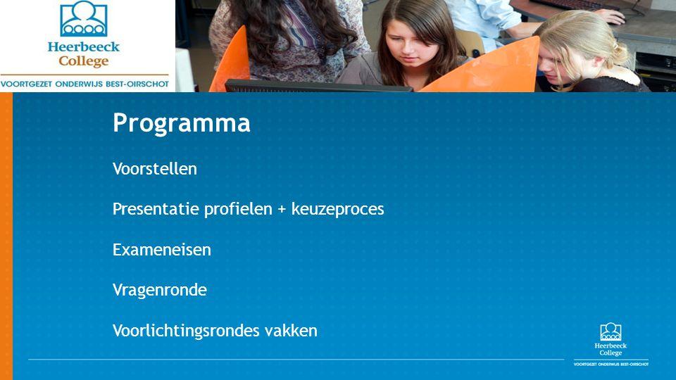 Programma Voorstellen Presentatie profielen + keuzeproces Exameneisen Vragenronde Voorlichtingsrondes vakken