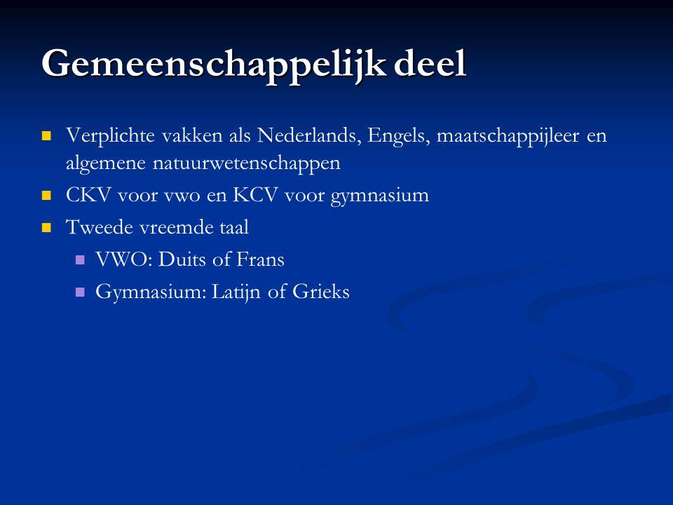 Contact website: hetnieuweeemland.nl, decanaat M/H/V, VWO, vwo3 email h.heerdink@hetnieuweeemland.nlh.heerdink@hetnieuweeemland.nl tel.