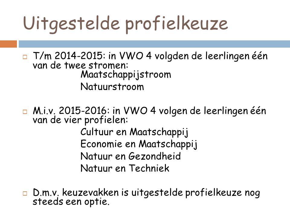 Uitgestelde profielkeuze  T/m 2014-2015: in VWO 4 volgden de leerlingen één van de twee stromen: Maatschappijstroom Natuurstroom  M.i.v.