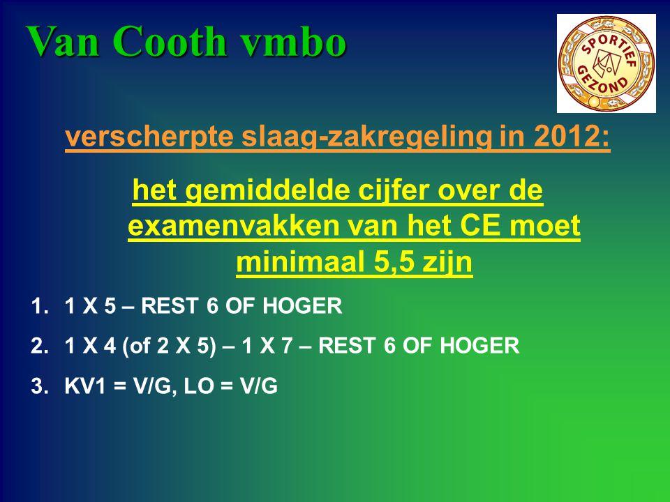 Van Cooth vmbo verscherpte slaag-zakregeling in 2012: het gemiddelde cijfer over de examenvakken van het CE moet minimaal 5,5 zijn 1.1 X 5 – REST 6 OF