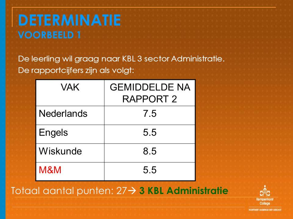 DETERMINATIE VOORBEELD 1 De leerling wil graag naar KBL 3 sector Administratie.