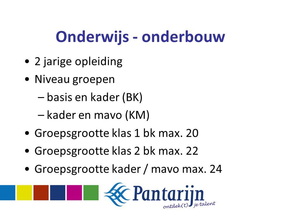 Onderwijs - onderbouw 2 jarige opleiding Niveau groepen –basis en kader (BK) –kader en mavo (KM) Groepsgrootte klas 1 bk max.