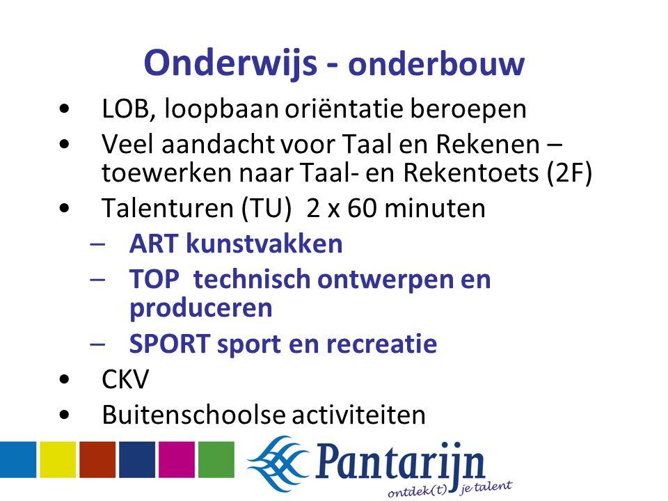 Onderwijs - onderbouw LOB, loopbaan oriëntatie beroepen Veel aandacht voor Taal en Rekenen – toewerken naar Taal- en Rekentoets (2F) Talenturen (TU) 2