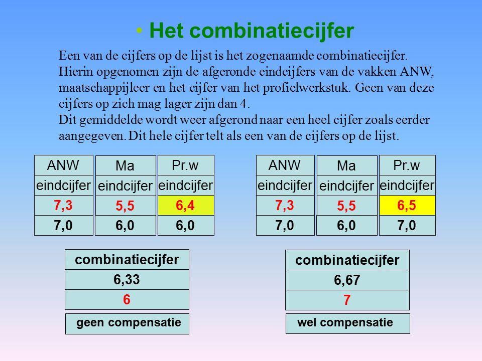 Het combinatiecijfer Een van de cijfers op de lijst is het zogenaamde combinatiecijfer.