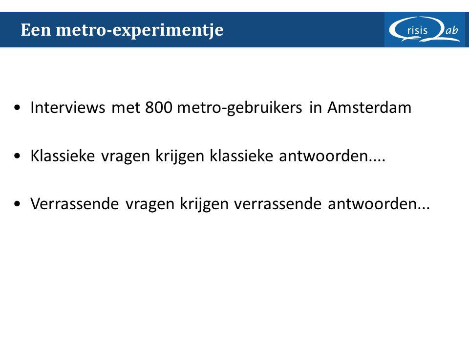 Multidisciplinary command Een metro-experimentje Interviews met 800 metro-gebruikers in Amsterdam Klassieke vragen krijgen klassieke antwoorden....