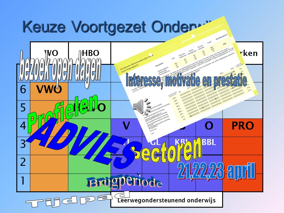 Edudelta College (Barendrecht) VMBO 3 leerwegen (GL / KB / BB) Sector LANDBOUW: – Groen & Recreatie – Techniek – Verzorging – Handel LWOO - Paardenklas - Wereldkeukenklas