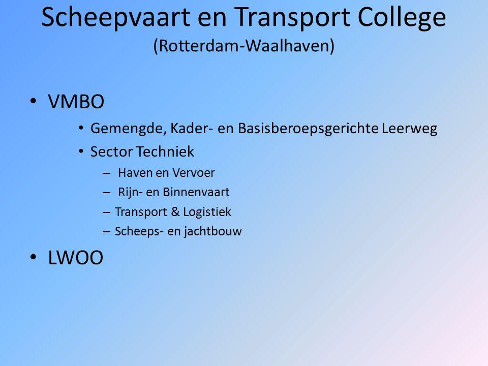 Farel Business School: VMBO VMBO-Kader en Basis sector ECONOMIE (economie & ondernemen) sector ZORG & WELZIJN (zorg & lifestyle / sport en recreatie)