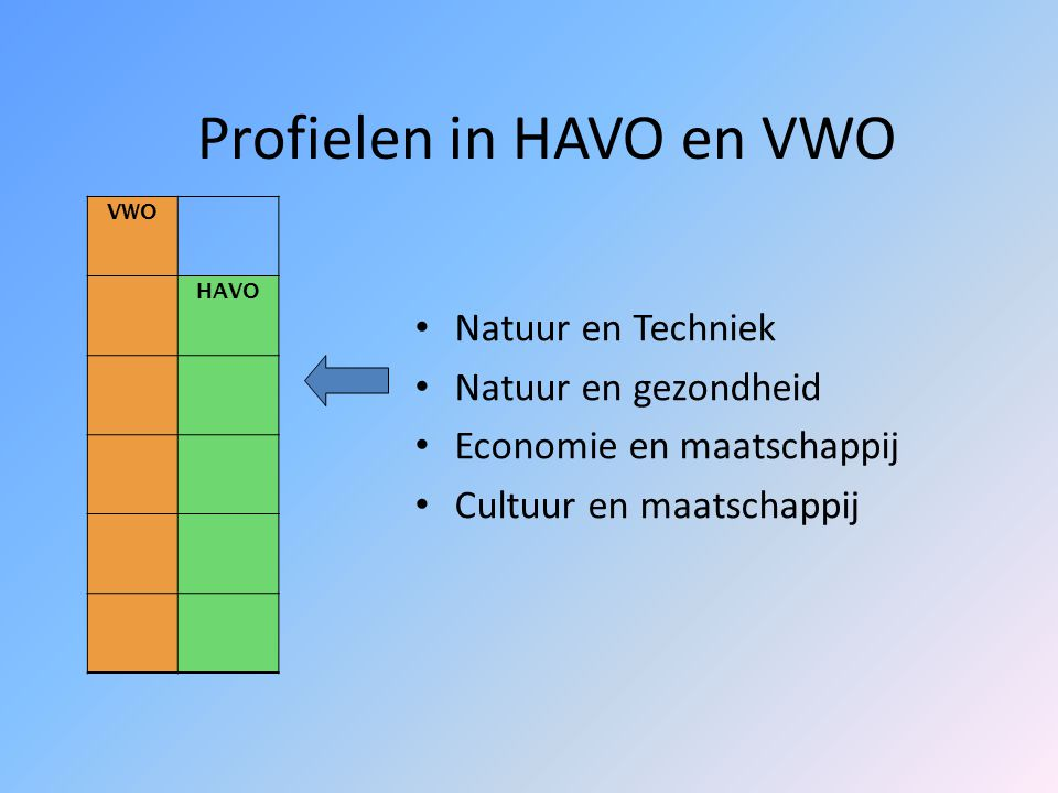 De Passie (Rotterdam-Feijenoord) VWO Atheneum HAVO VMBO Theoretische Leerweg geen sector – Evangelische School