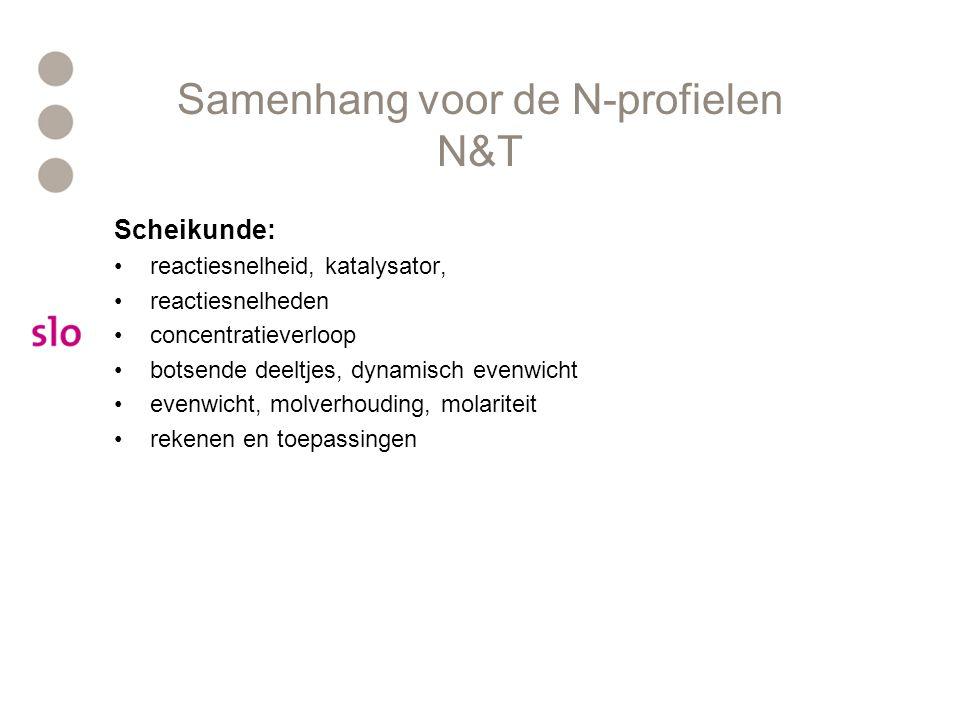 Samenhang voor de N-profielen N&T Scheikunde: reactiesnelheid, katalysator, reactiesnelheden concentratieverloop botsende deeltjes, dynamisch evenwicht evenwicht, molverhouding, molariteit rekenen en toepassingen