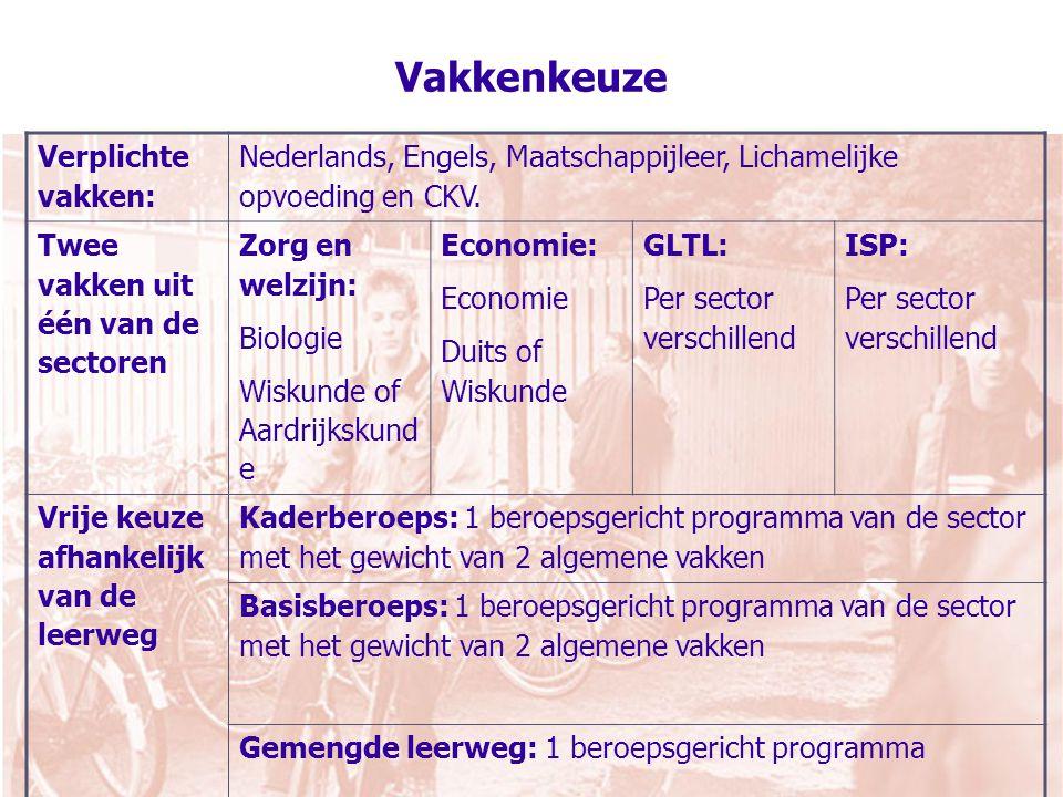 Vakkenkeuze Verplichte vakken: Nederlands, Engels, Maatschappijleer, Lichamelijke opvoeding en CKV.