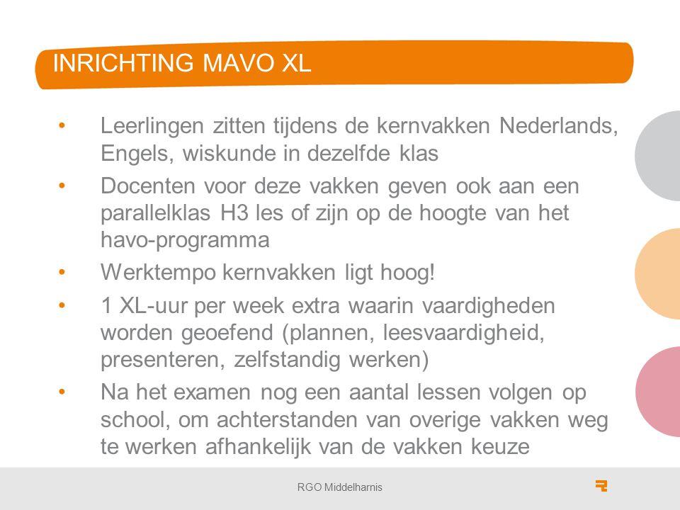 INRICHTING MAVO XL Leerlingen zitten tijdens de kernvakken Nederlands, Engels, wiskunde in dezelfde klas Docenten voor deze vakken geven ook aan een parallelklas H3 les of zijn op de hoogte van het havo-programma Werktempo kernvakken ligt hoog.